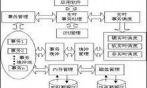 嵌入式fpga编程教程