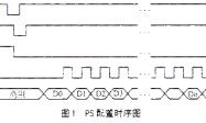 嵌入式系统中FPGA的被动串行配置方式插图