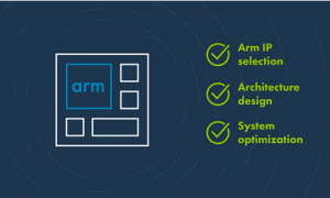精确评估ARM IP的模型工具,ARM Cycle Models插图